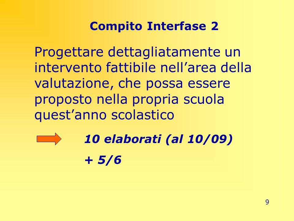 9 Compito Interfase 2 Progettare dettagliatamente un intervento fattibile nellarea della valutazione, che possa essere proposto nella propria scuola q