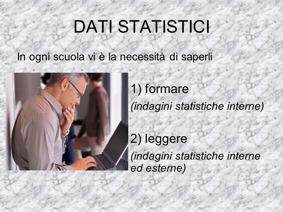 DATI STATISTICI In ogni scuola vi è la necessità di saperli 1) formare (indagini statistiche interne) 2) leggere (indagini statistiche interne ed esterne)