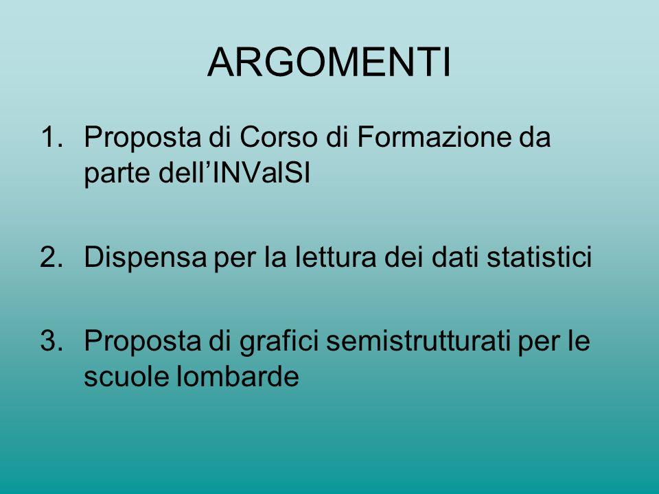 ARGOMENTI 1.Proposta di Corso di Formazione da parte dellINValSI 2.Dispensa per la lettura dei dati statistici 3.Proposta di grafici semistrutturati per le scuole lombarde
