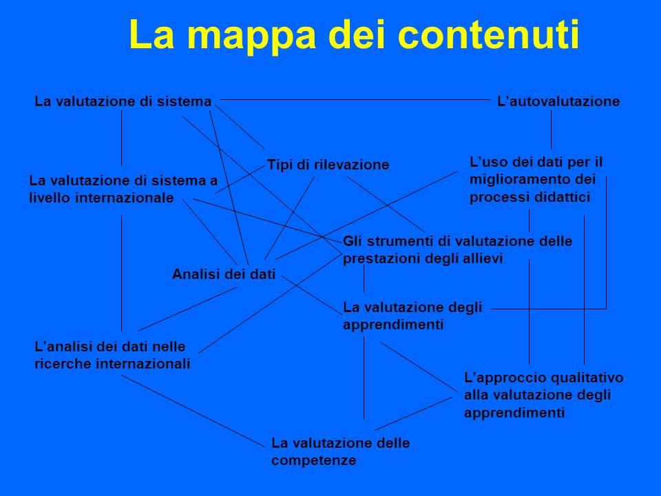 3 Proposta di grafici semistrutturati per le scuole lombarde