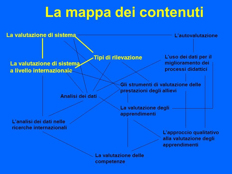B2 MEDIA ARITMETICA Esempio completo Nella scuola 234567, nella prova di Italiano delle classi terze, la media (48,0) è scarsa rispetto alla media, nella stessa prova di Italiano delle classi terze, della Lombardia (52,6) e del Nord-Ovest (51,7); essa è però pressoché uguale alla media ottenuta a livello nazionale fra tutte le classi terze in Italiano (48,1) ed è elevata rispetto alla media degli analoghi Istituti superiori (45,8).