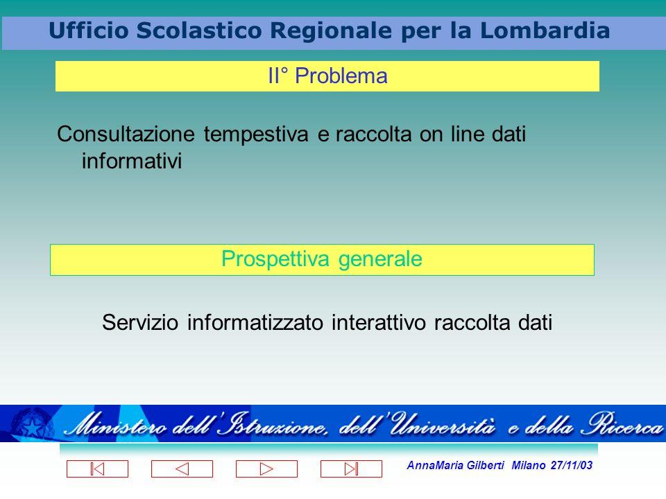 AnnaMaria Gilberti Milano 27/11/03 Ufficio Scolastico Regionale per la Lombardia Consultazione tempestiva e raccolta on line dati informativi II° Prob