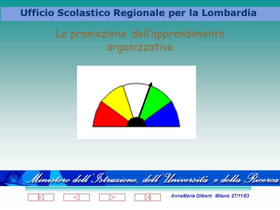AnnaMaria Gilberti Milano 27/11/03 Ufficio Scolastico Regionale per la Lombardia La promozione dellapprendimento organizzativo