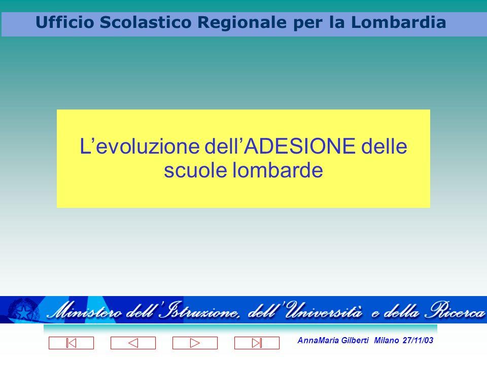 AnnaMaria Gilberti Milano 27/11/03 Ufficio Scolastico Regionale per la Lombardia Levoluzione dellADESIONE delle scuole lombarde