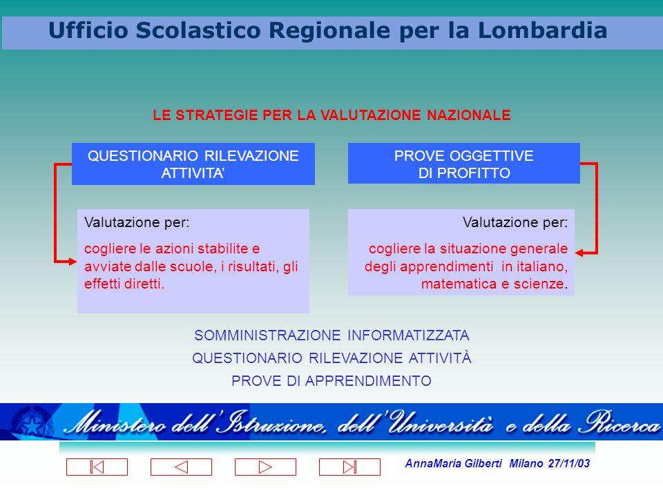 AnnaMaria Gilberti Milano 27/11/03 Ufficio Scolastico Regionale per la Lombardia PROVE OGGETTIVE DI PROFITTO QUESTIONARIO RILEVAZIONE ATTIVITA SOMMINI