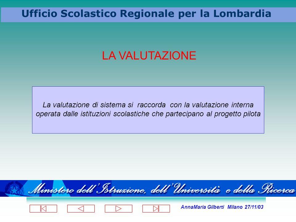 AnnaMaria Gilberti Milano 27/11/03 Ufficio Scolastico Regionale per la Lombardia La valutazione di sistema si raccorda con la valutazione interna oper