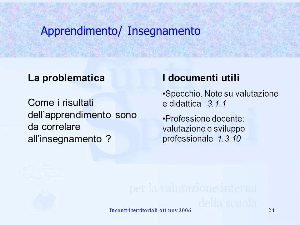 Incontri territoriali ott-nov 200624 Apprendimento/ Insegnamento I documenti utili Specchio.