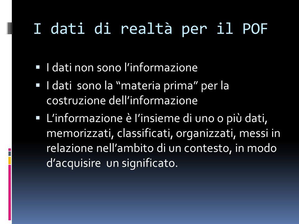 I dati di realtà per il POF I dati non sono linformazione I dati sono la materia prima per la costruzione dellinformazione Linformazione è Iinsieme di uno o più dati, memorizzati, classificati, organizzati, messi in relazione nellambito di un contesto, in modo dacquisire un significato.