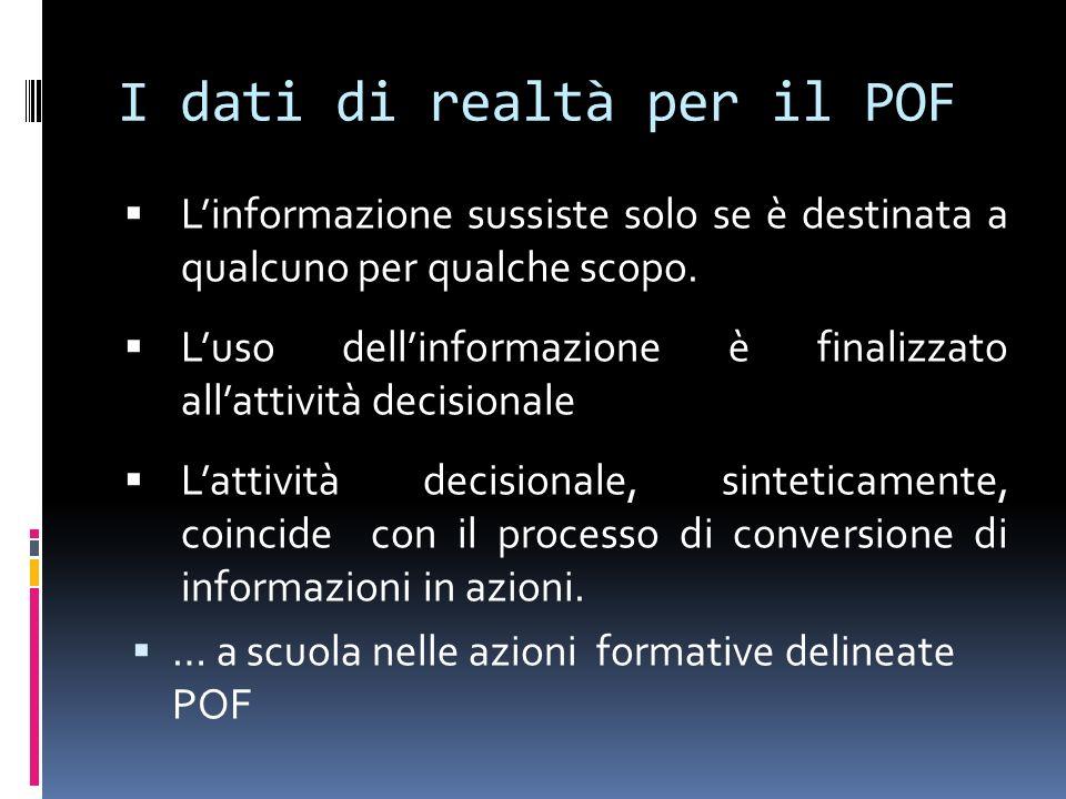 I dati di realtà per il POF Linformazione sussiste solo se è destinata a qualcuno per qualche scopo.