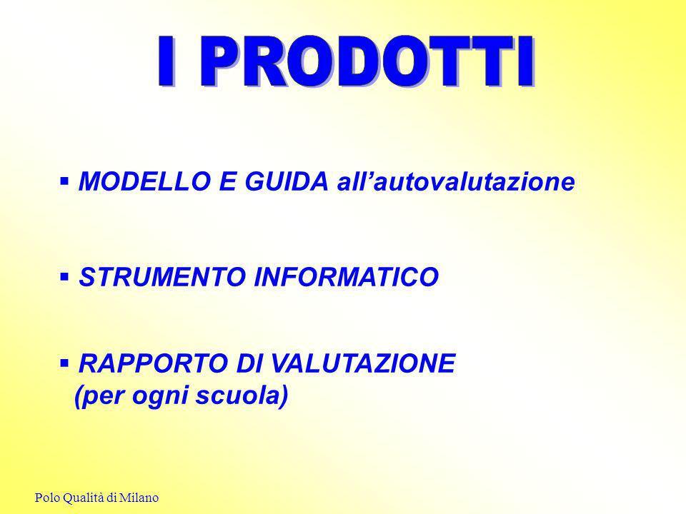 MODELLO FORMAZIONE AUTOVALUTAZIONE VALUTAZIONE Software Caso di studio Corso per valutatori -TQM Assessor- Corso per valutatori -TQM Assessor- PREMIO QUALITA Polo Qualità di Milano