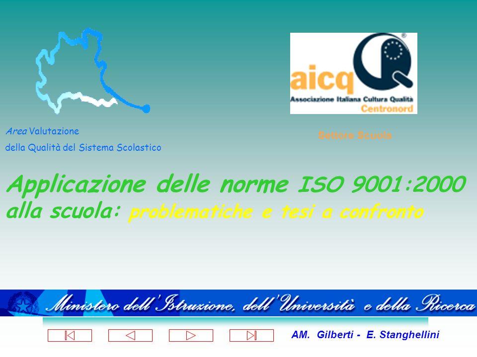 AM. Gilberti - E. Stanghellini Area Valutazione della Qualità del Sistema Scolastico Applicazione delle norme ISO 9001:2000 alla scuola: problematiche
