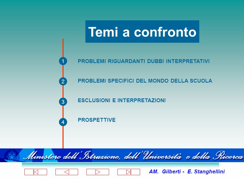 AM. Gilberti - E. Stanghellini Temi a confronto 2 3 PROBLEMI RIGUARDANTI DUBBI INTERPRETATIVI PROBLEMI SPECIFICI DEL MONDO DELLA SCUOLA ESCLUSIONI E I
