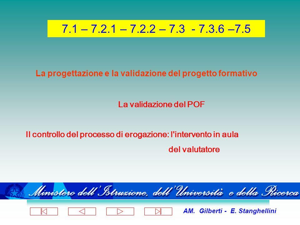 AM. Gilberti - E. Stanghellini La progettazione e la validazione del progetto formativo La validazione del POF Il controllo del processo di erogazione
