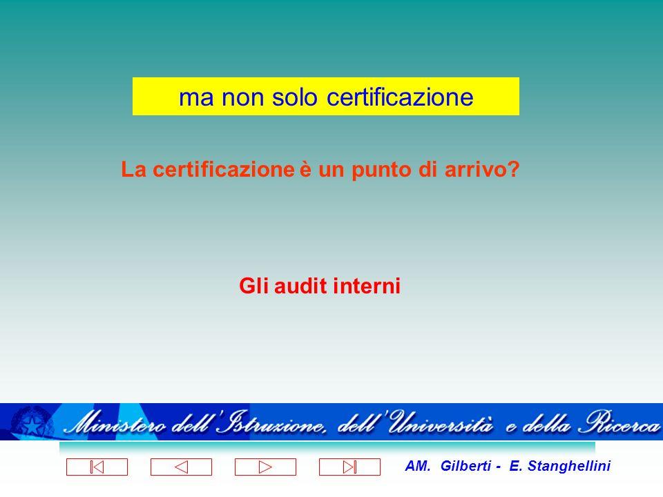 AM. Gilberti - E. Stanghellini La certificazione è un punto di arrivo? Gli audit interni ma non solo certificazione