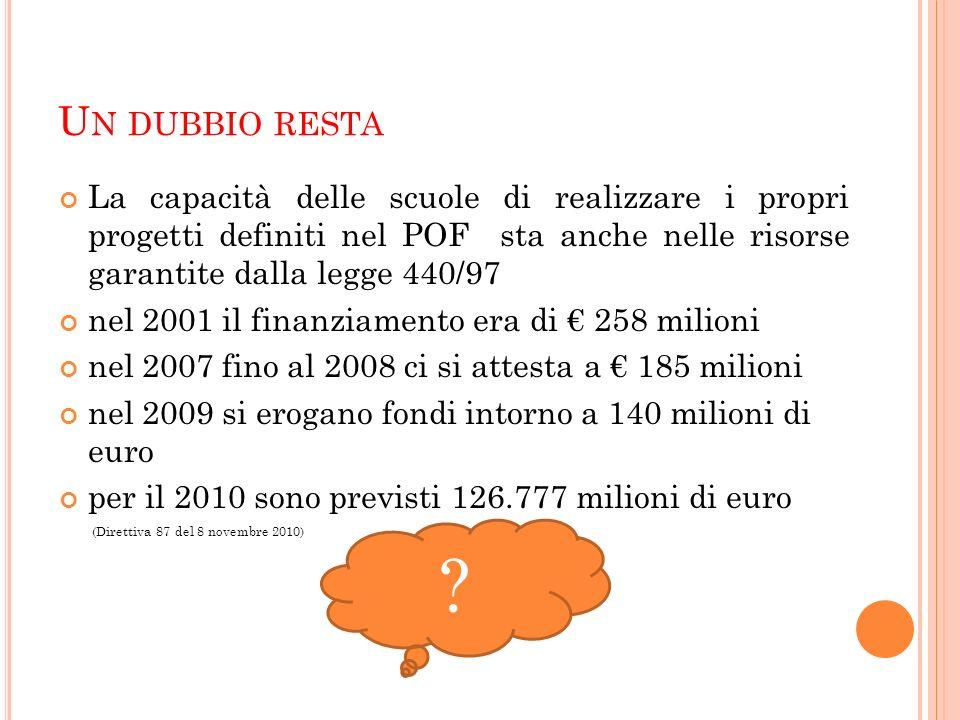 U N DUBBIO RESTA La capacità delle scuole di realizzare i propri progetti definiti nel POF sta anche nelle risorse garantite dalla legge 440/97 nel 2001 il finanziamento era di 258 milioni nel 2007 fino al 2008 ci si attesta a 185 milioni nel 2009 si erogano fondi intorno a 140 milioni di euro per il 2010 sono previsti 126.777 milioni di euro (Direttiva 87 del 8 novembre 2010)