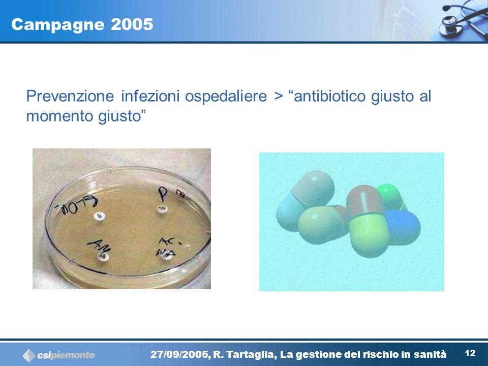 11 27/09/2005, R. Tartaglia, La gestione del rischio in sanità Campagne 2005 Prevenzione infezioni ospedaliere > le mani pulite