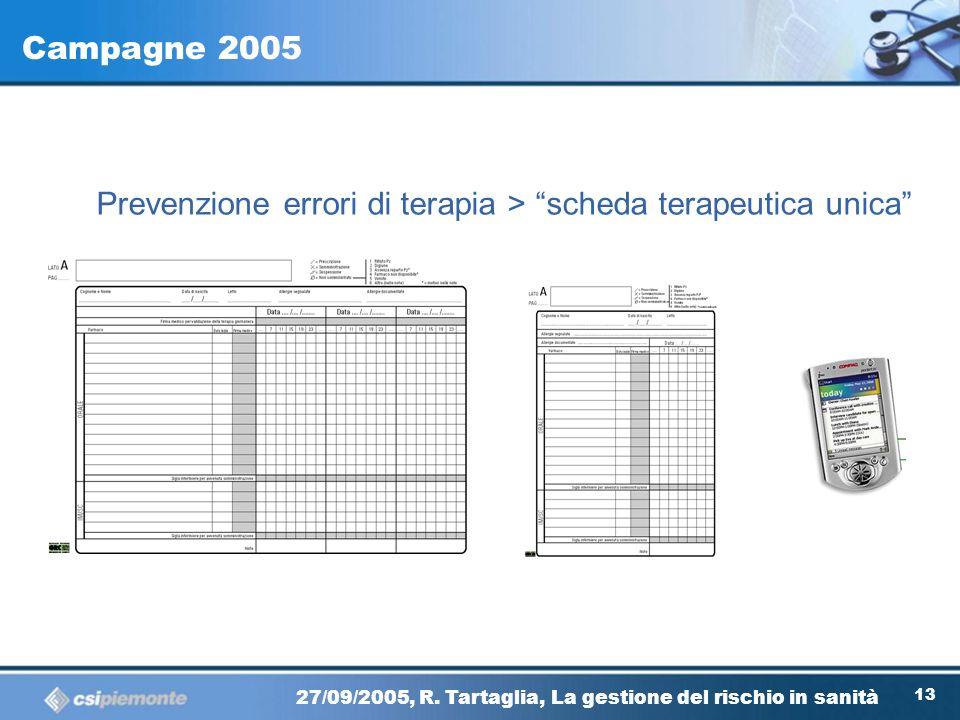12 27/09/2005, R. Tartaglia, La gestione del rischio in sanità Campagne 2005 Prevenzione infezioni ospedaliere > antibiotico giusto al momento giusto