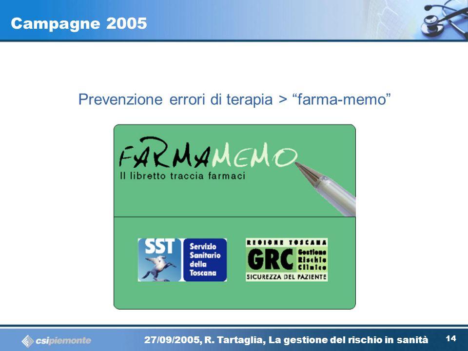 13 27/09/2005, R. Tartaglia, La gestione del rischio in sanità Campagne 2005 Prevenzione errori di terapia > scheda terapeutica unica