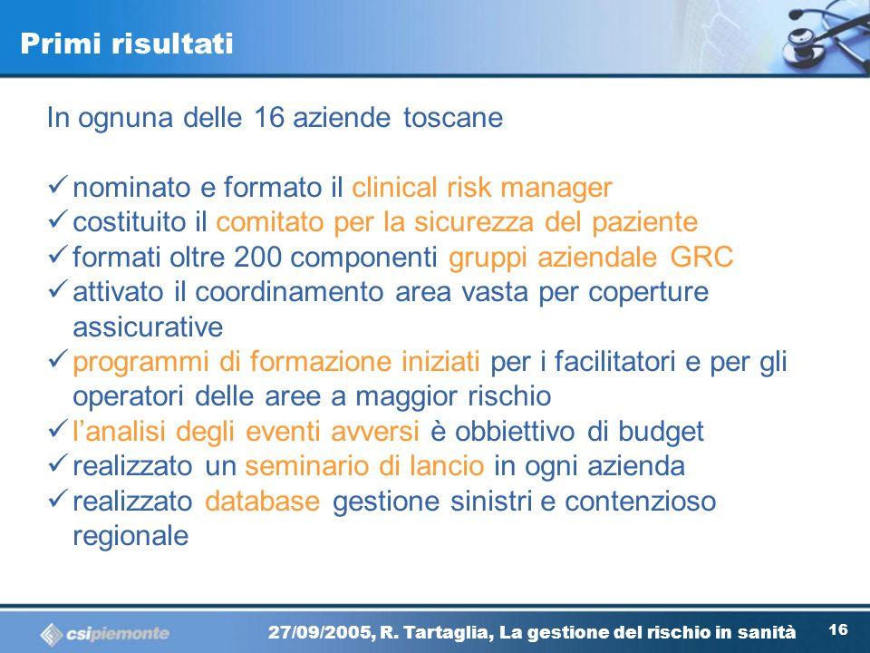 15 27/09/2005, R. Tartaglia, La gestione del rischio in sanità Verso un sistema integrato di gestione degli EA
