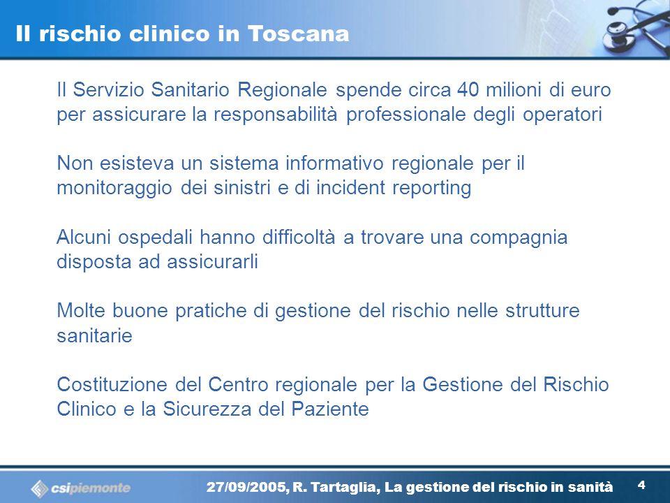 33 27/09/2005, R. Tartaglia, La gestione del rischio in sanità Ergonomics and Humanization Care HUMANIZATION Cure Il Ponte Vecchio attribuito a Neri d