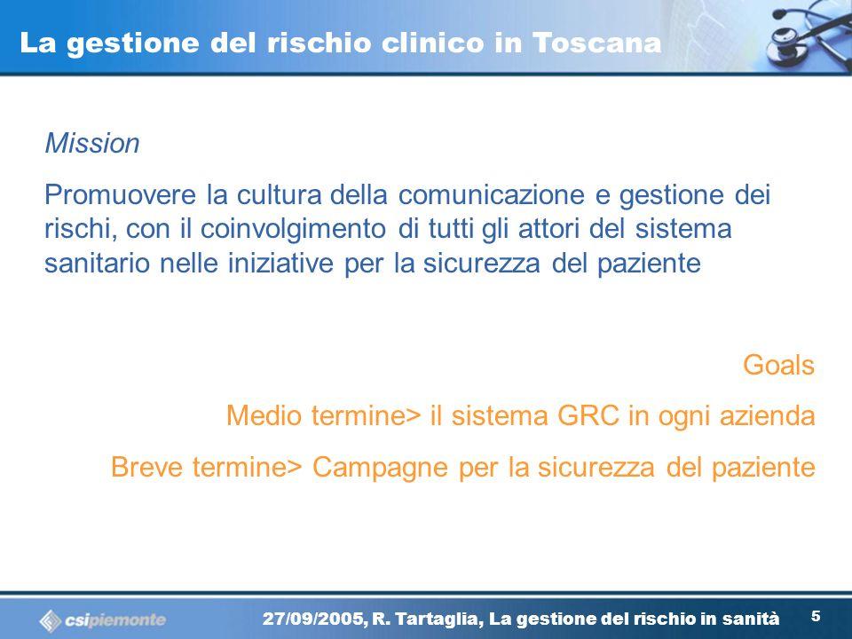 44 27/09/2005, R. Tartaglia, La gestione del rischio in sanità Il rischio clinico in Toscana Il Servizio Sanitario Regionale spende circa 40 milioni d