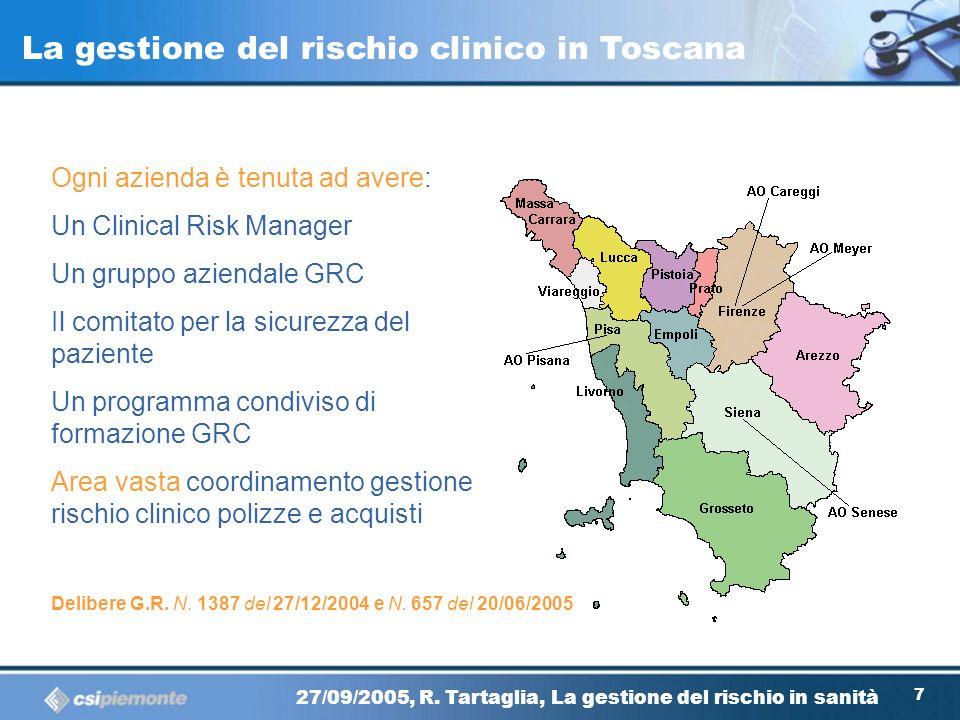 66 27/09/2005, R. Tartaglia, La gestione del rischio in sanità La gestione del rischio clinico in Toscana Approccio interdisciplinare Ergonomia e Fatt