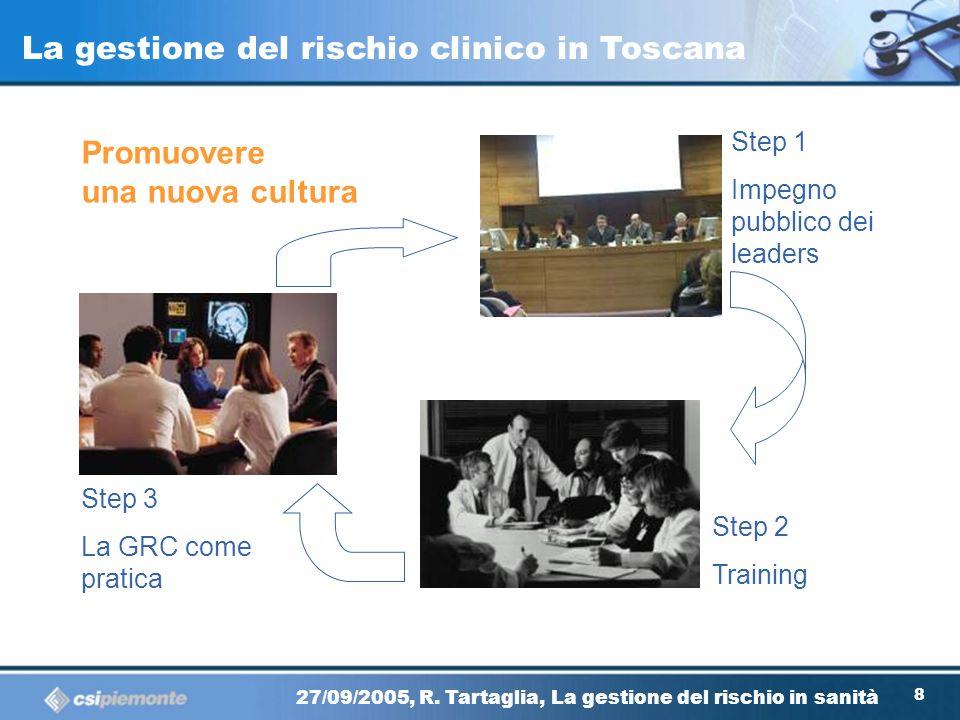77 27/09/2005, R. Tartaglia, La gestione del rischio in sanità La gestione del rischio clinico in Toscana Ogni azienda è tenuta ad avere: Un Clinical