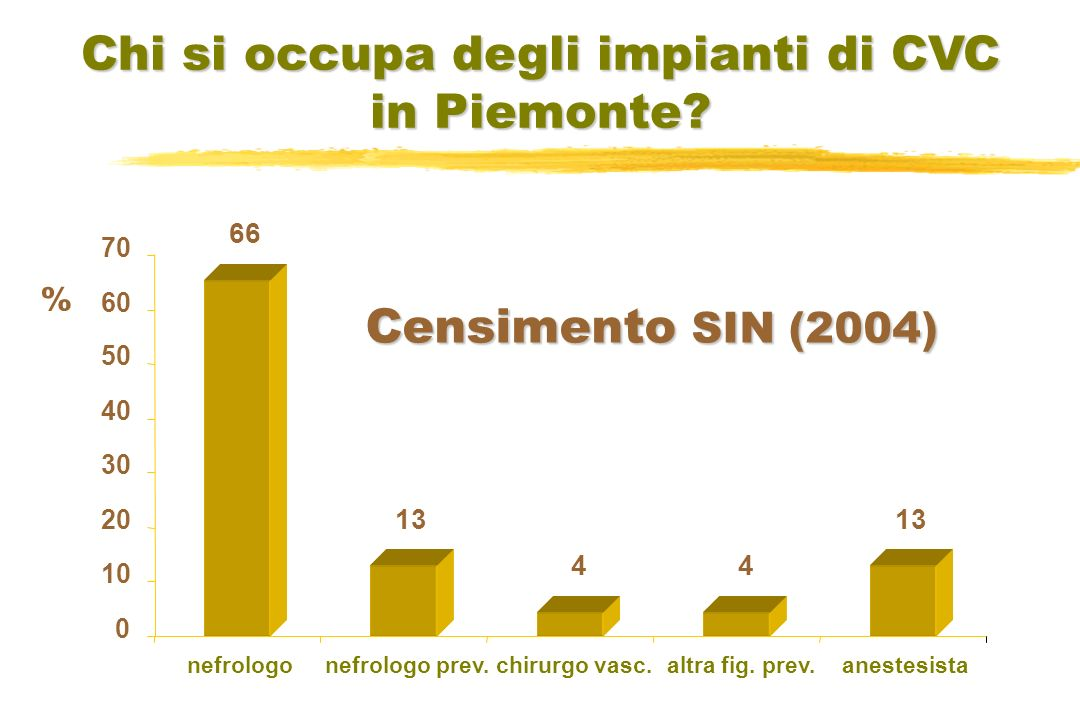 Chi le FAV Chi confeziona le FAV .in Piemonte.