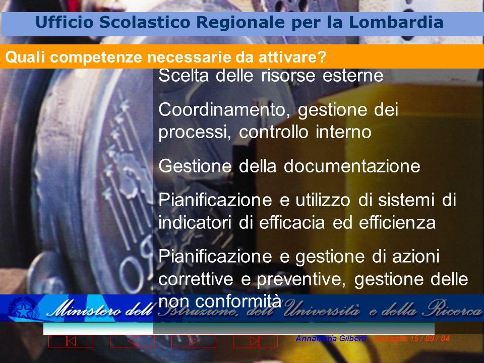 AnnaMaria Gilberti Casaglia 15 / 09 / 04 Ufficio Scolastico Regionale per la Lombardia Scelta delle risorse esterne Coordinamento, gestione dei proces
