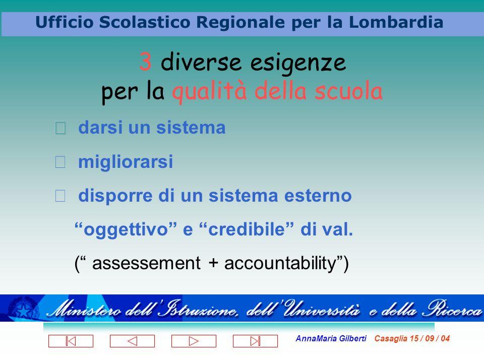 AnnaMaria Gilberti Casaglia 15 / 09 / 04 Ufficio Scolastico Regionale per la Lombardia 3 diverse esigenze per la qualità della scuola