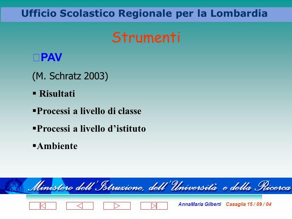 AnnaMaria Gilberti Casaglia 15 / 09 / 04 Ufficio Scolastico Regionale per la Lombardia PAV (M. Schratz 2003) Risultati Processi a livello di classe Pr
