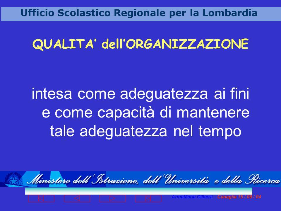 AnnaMaria Gilberti Casaglia 15 / 09 / 04 Ufficio Scolastico Regionale per la Lombardia QUALITA dellORGANIZZAZIONE intesa come adeguatezza ai fini e co