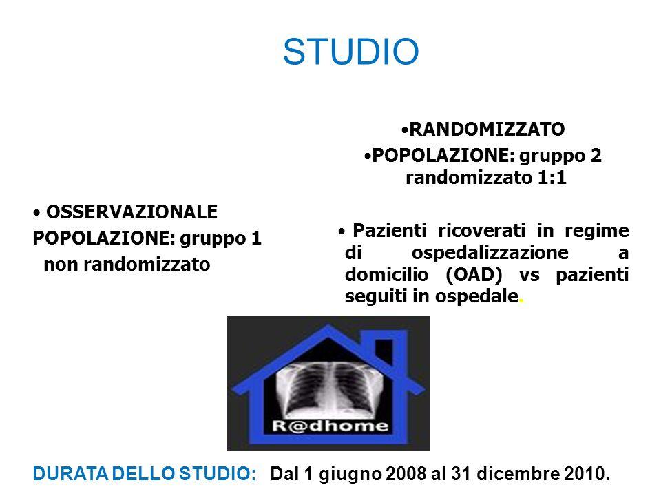 STUDIO RANDOMIZZATO POPOLAZIONE: gruppo 2 randomizzato 1:1 Pazienti ricoverati in regime di ospedalizzazione a domicilio (OAD) vs pazienti seguiti in
