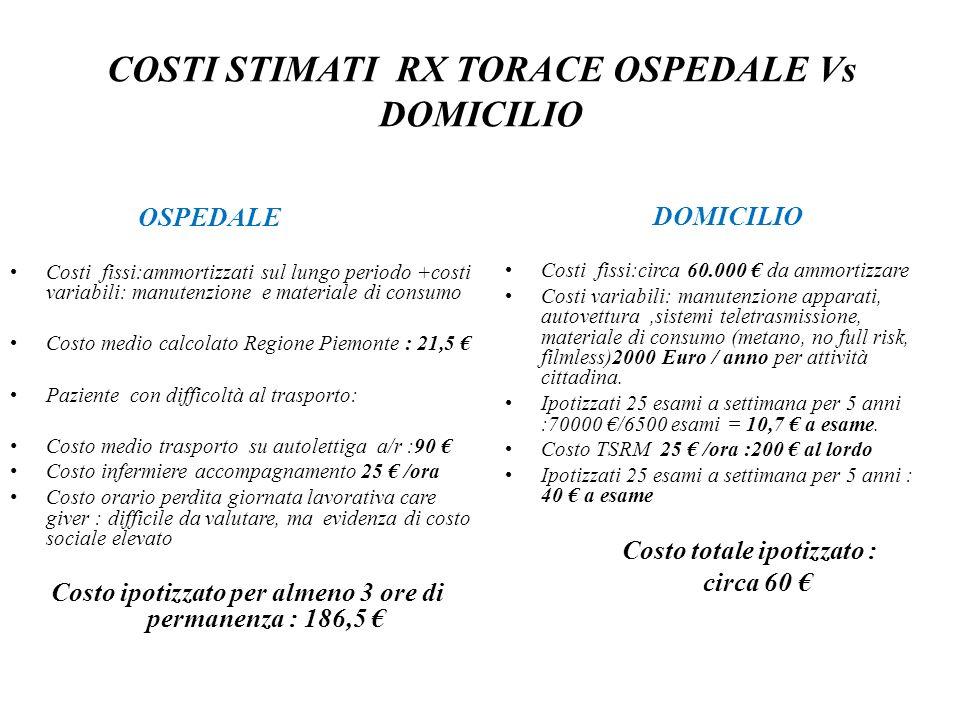 COSTI STIMATI RX TORACE OSPEDALE Vs DOMICILIO OSPEDALE Costi fissi:ammortizzati sul lungo periodo +costi variabili: manutenzione e materiale di consum