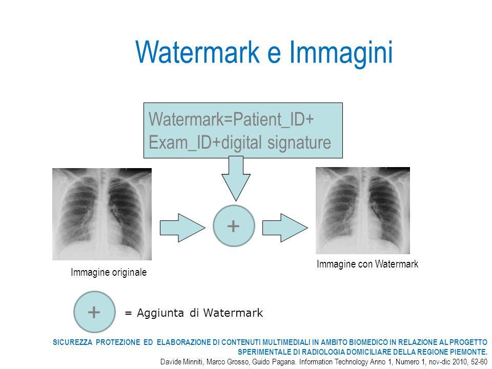 Watermark=Patient_ID+ Exam_ID+digital signature Immagine originale Immagine con Watermark + + = Aggiunta di Watermark Watermark e Immagini SICUREZZA P