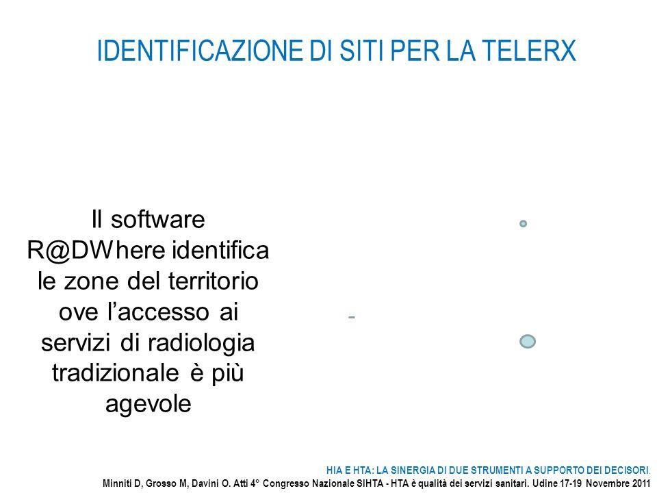 Il software R@DWhere identifica le zone del territorio ove laccesso ai servizi di radiologia tradizionale è più agevole Torino Ivrea Susa IDENTIFICAZI
