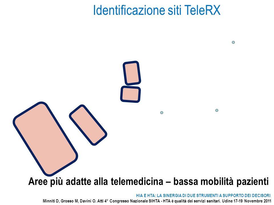 Ivrea Torino Susa Identificazione siti TeleRX Aree più adatte alla telemedicina – bassa mobilità pazienti HIA E HTA: LA SINERGIA DI DUE STRUMENTI A SU