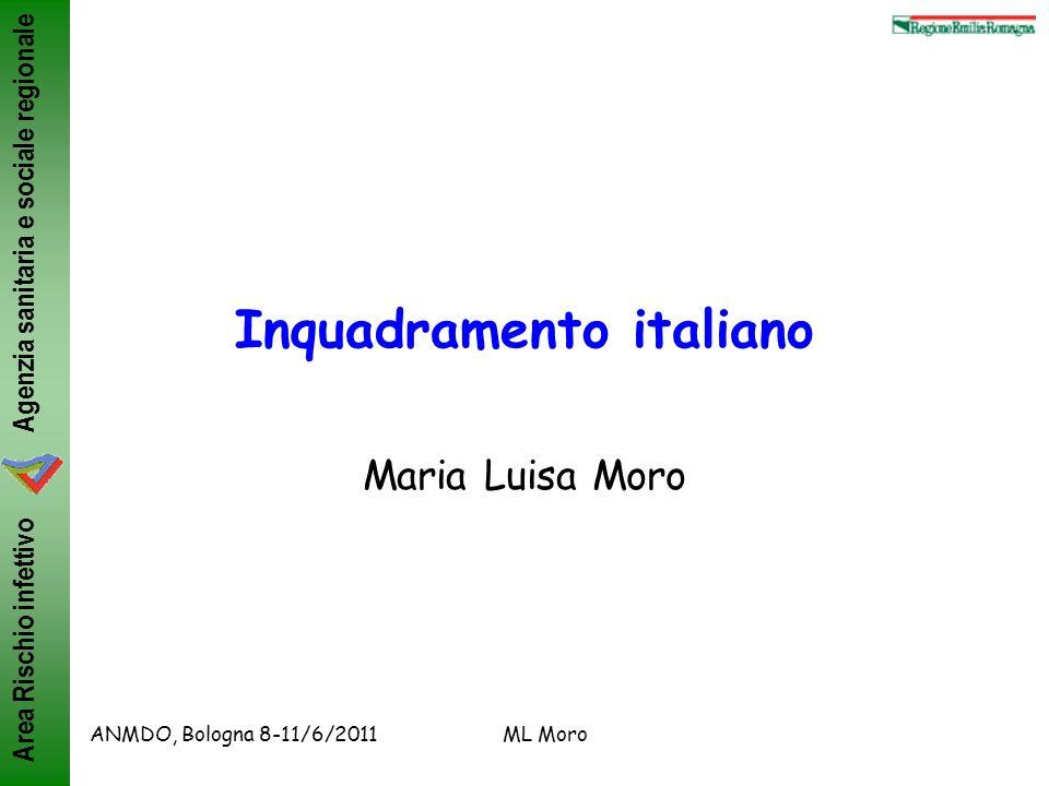 Agenzia sanitaria e sociale regionale Area Rischio infettivo ANMDO, Bologna 8-11/6/2011ML Moro Inquadramento italiano Maria Luisa Moro