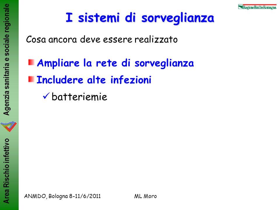 Agenzia sanitaria e sociale regionale Area Rischio infettivo ANMDO, Bologna 8-11/6/2011ML Moro I sistemi di sorveglianza Cosa ancora deve essere reali