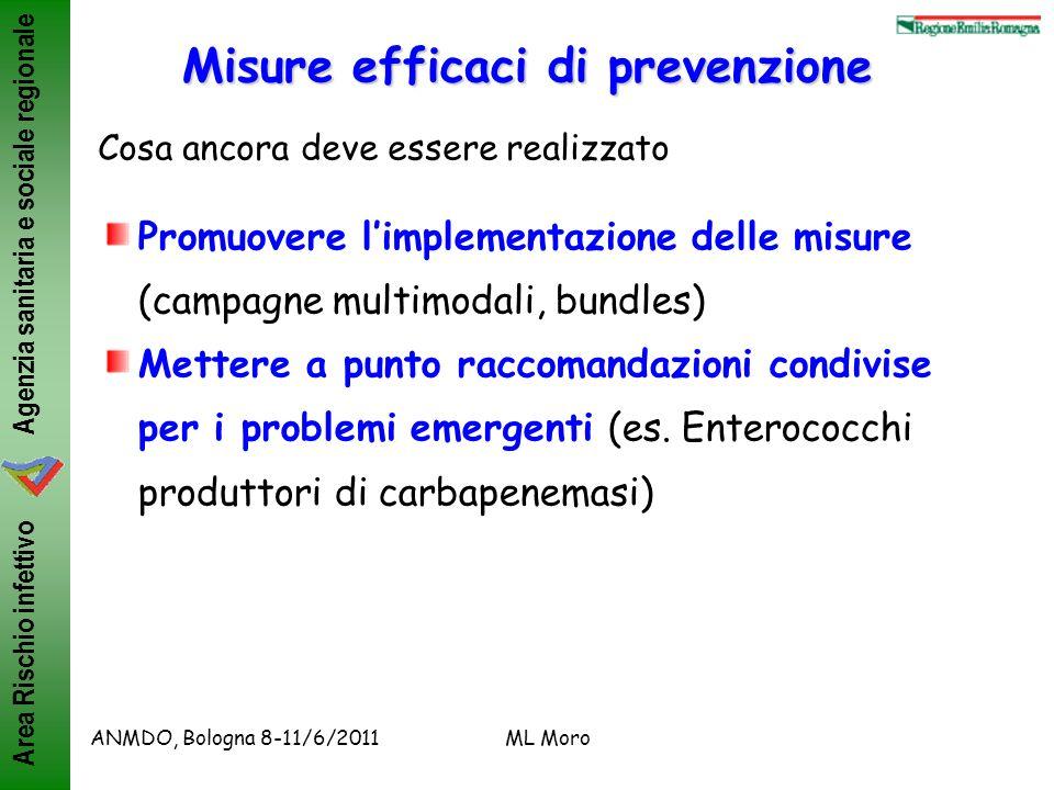 Agenzia sanitaria e sociale regionale Area Rischio infettivo ANMDO, Bologna 8-11/6/2011ML Moro Misure efficaci di prevenzione Cosa ancora deve essere