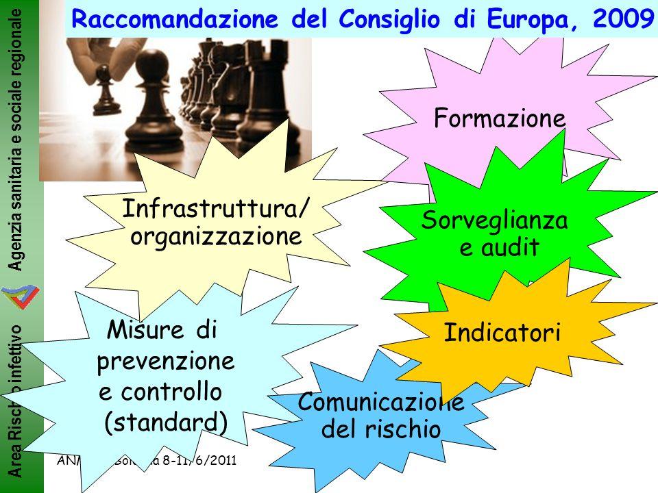 Agenzia sanitaria e sociale regionale Area Rischio infettivo ANMDO, Bologna 8-11/6/2011ML Moro Misure di prevenzione e controllo (standard) Infrastrut