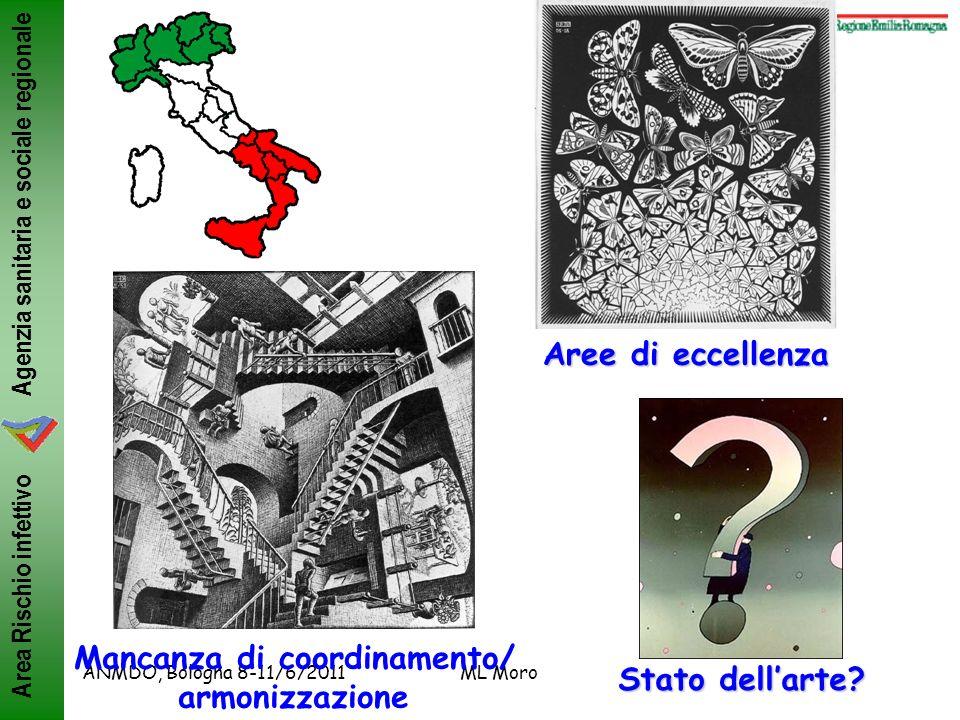 Agenzia sanitaria e sociale regionale Area Rischio infettivo ANMDO, Bologna 8-11/6/2011ML Moro Aree di eccellenza Mancanza di coordinamento/ armonizza