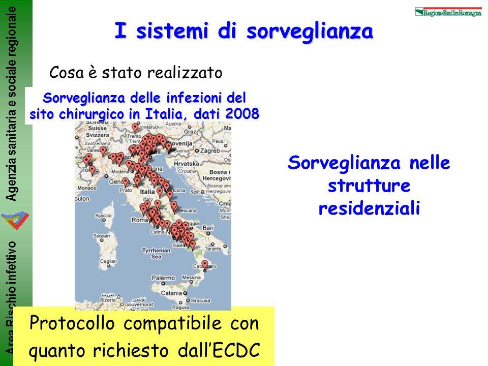 Agenzia sanitaria e sociale regionale Area Rischio infettivo ANMDO, Bologna 8-11/6/2011ML Moro I sistemi di sorveglianza Cosa è stato realizzato Sorve