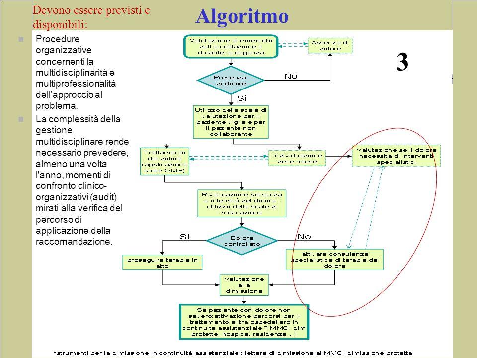 Algoritmo Procedure organizzative concernenti la multidisciplinarità e multiprofessionalità dell'approccio al problema. La complessità della gestione