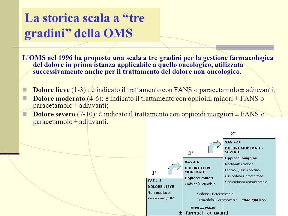 L'OMS nel 1996 ha proposto una scala a tre gradini per la gestione farmacologica del dolore in prima istanza applicabile a quello oncologico, utilizza