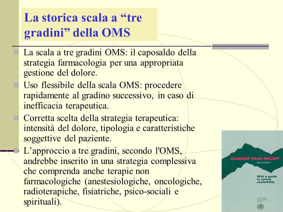 La scala a tre gradini OMS: il caposaldo della strategia farmacologia per una appropriata gestione del dolore. Uso flessibile della scala OMS: procede
