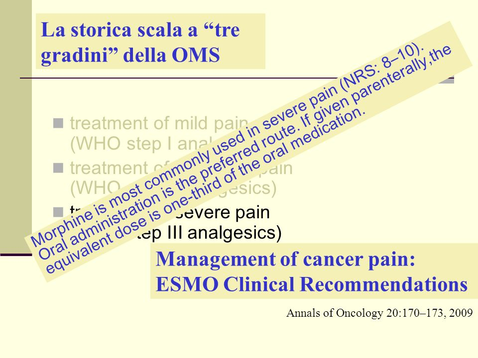 Management of cancer pain: ESMO Clinical Recommendations treatment of mild pain (WHO step I analgesics) treatment of moderate pain (WHO step II analgesics) treatment of severe pain (WHO step III analgesics) Annals of Oncology 20:170–173, 2009 Morphine is most commonly used in severe pain (NRS: 8–10).