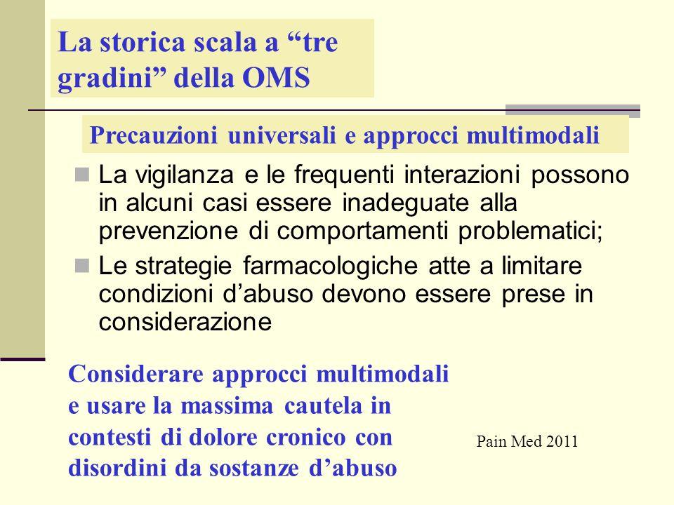 Precauzioni universali e approcci multimodali La vigilanza e le frequenti interazioni possono in alcuni casi essere inadeguate alla prevenzione di com