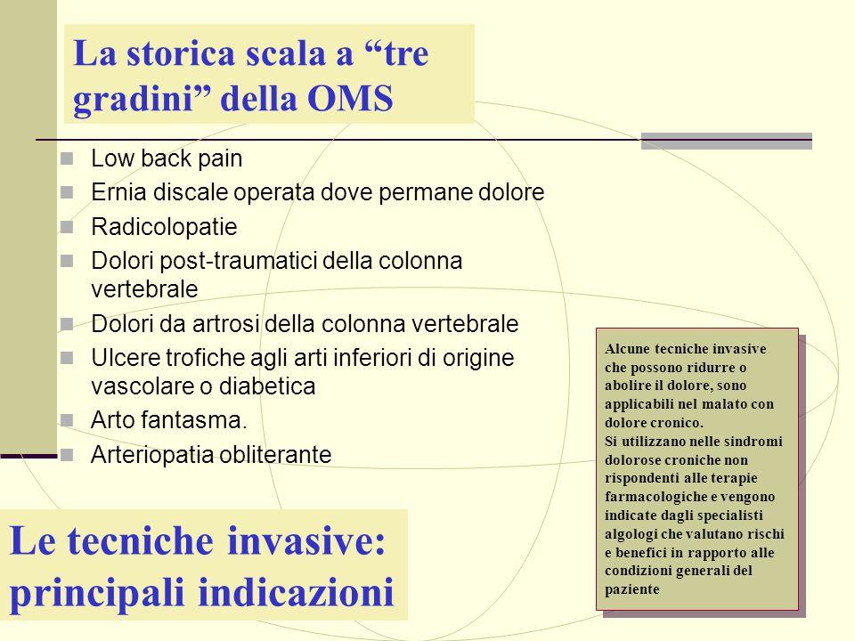 Low back pain Ernia discale operata dove permane dolore Radicolopatie Dolori post-traumatici della colonna vertebrale Dolori da artrosi della colonna