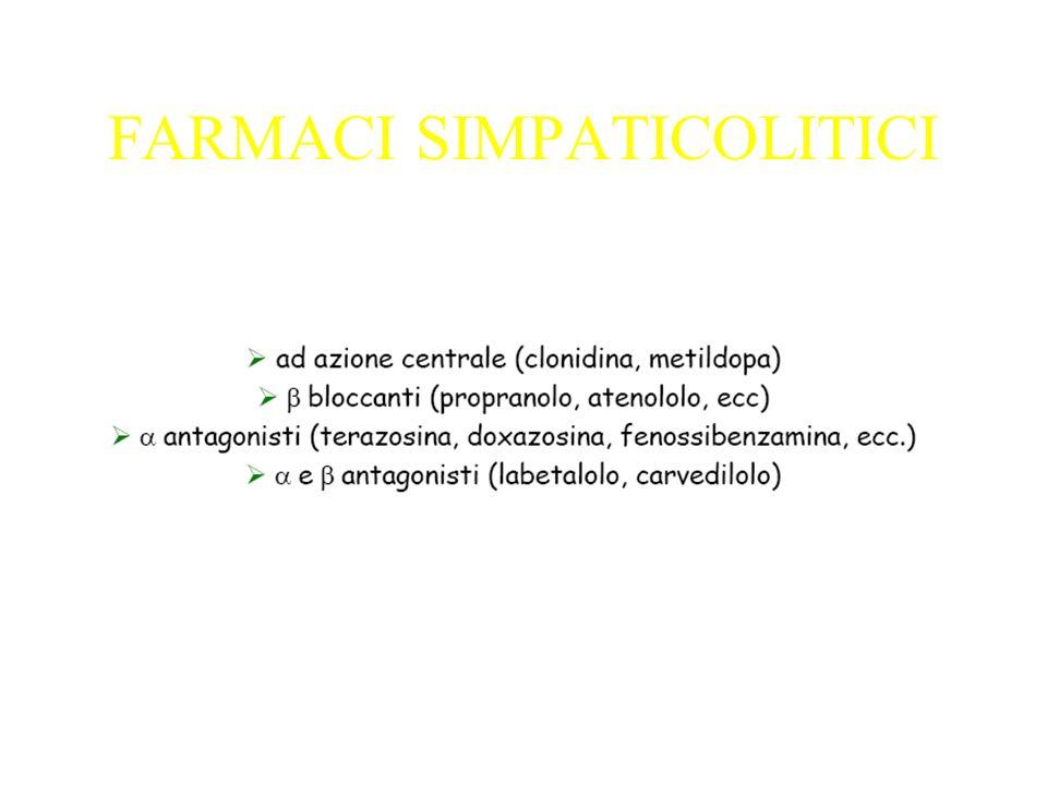 Clonidina - metildopa FARMACI SIMPATICOLITICI